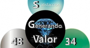 Generando Valor
