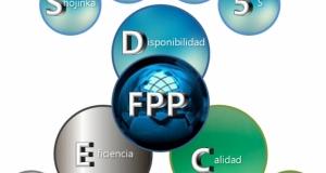 El FPP